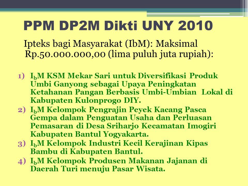 PPM DP2M Dikti UNY 2010 Ipteks bagi Masyarakat (IbM): Maksimal Rp.50.000.000,00 (lima puluh juta rupiah):
