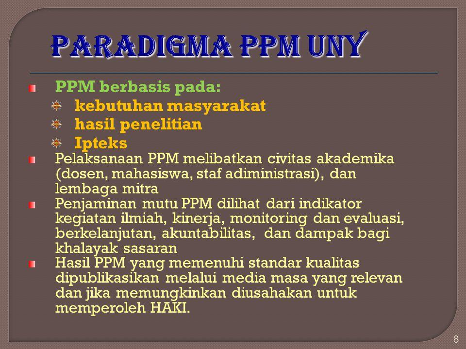 PARADIGMA PPM UNY PPM berbasis pada: kebutuhan masyarakat