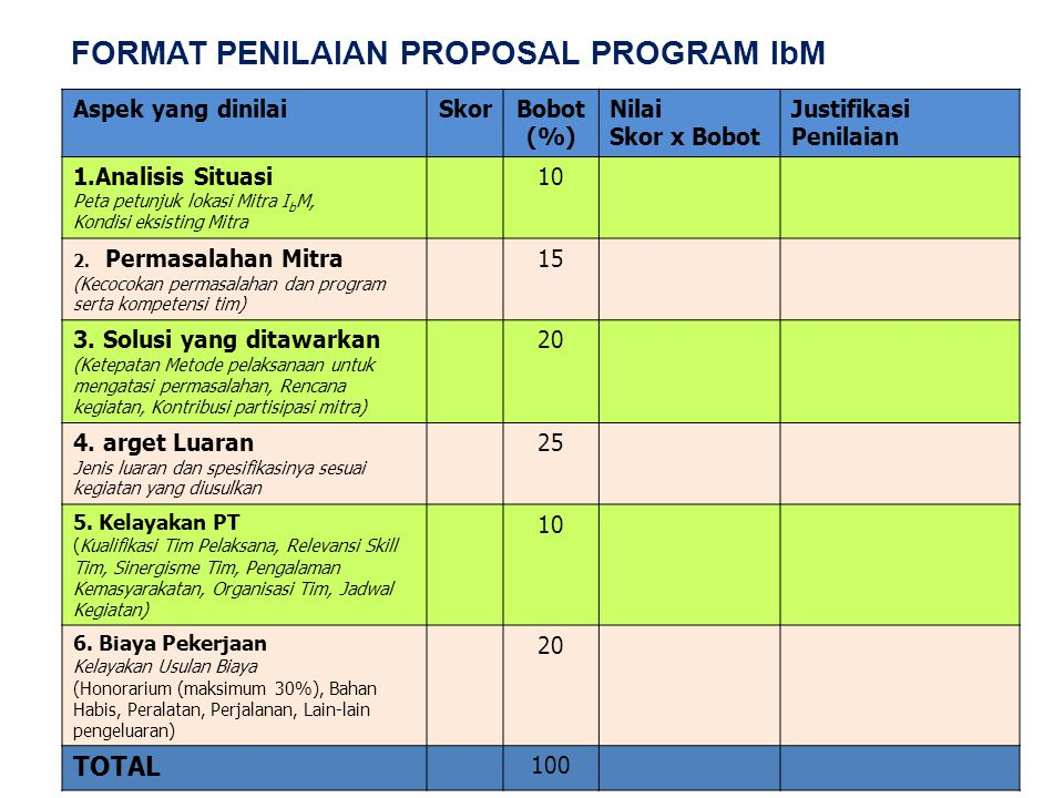 FORMAT PENILAIAN PROPOSAL PROGRAM IbM