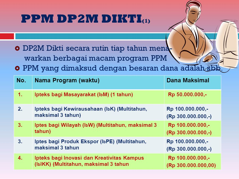PPM DP2M DIKTI(1) DP2M Dikti secara rutin tiap tahun mena-