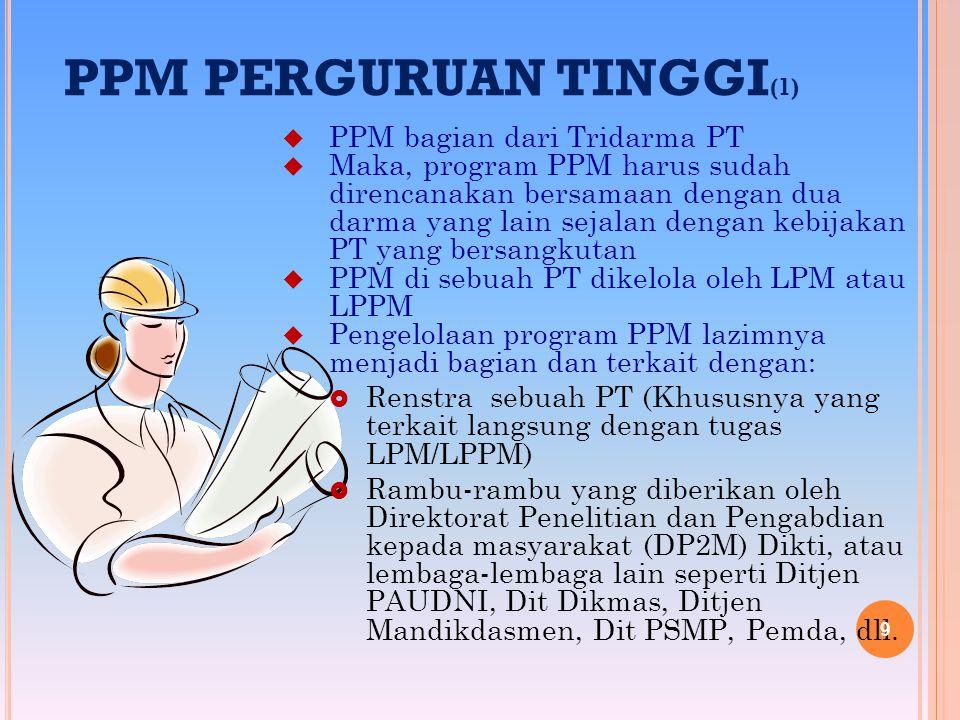 PPM PERGURUAN TINGGI(1)