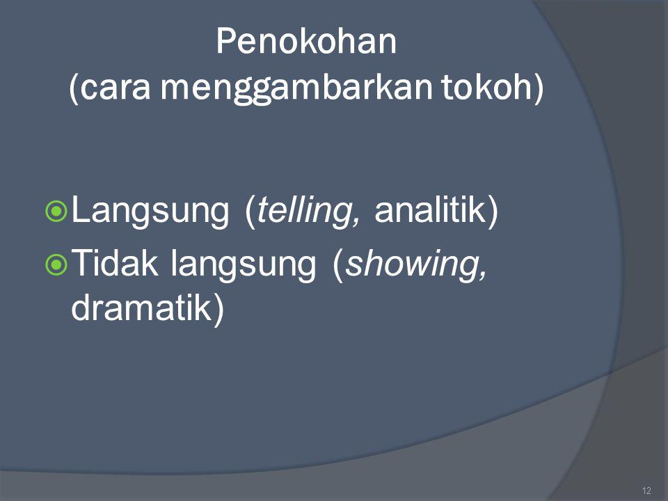 Penokohan (cara menggambarkan tokoh)