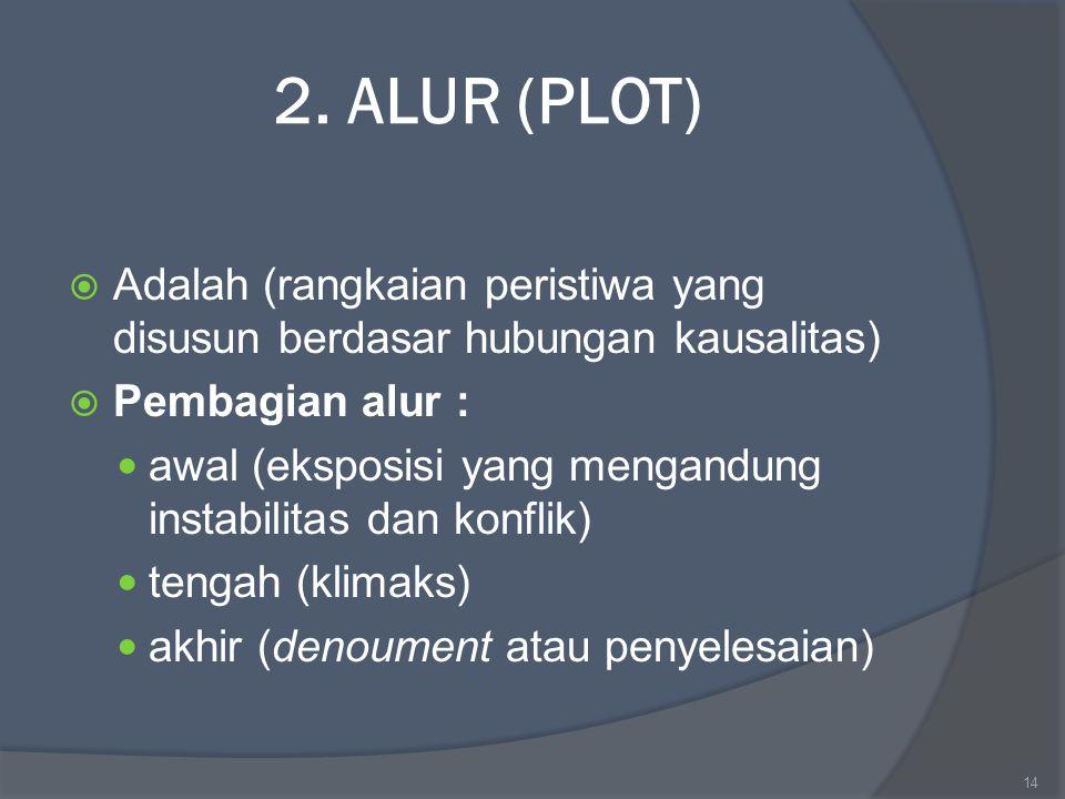 2. ALUR (PLOT) Adalah (rangkaian peristiwa yang disusun berdasar hubungan kausalitas) Pembagian alur :