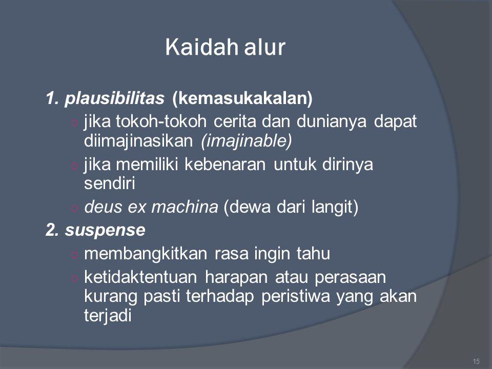 Kaidah alur 1. plausibilitas (kemasukakalan)