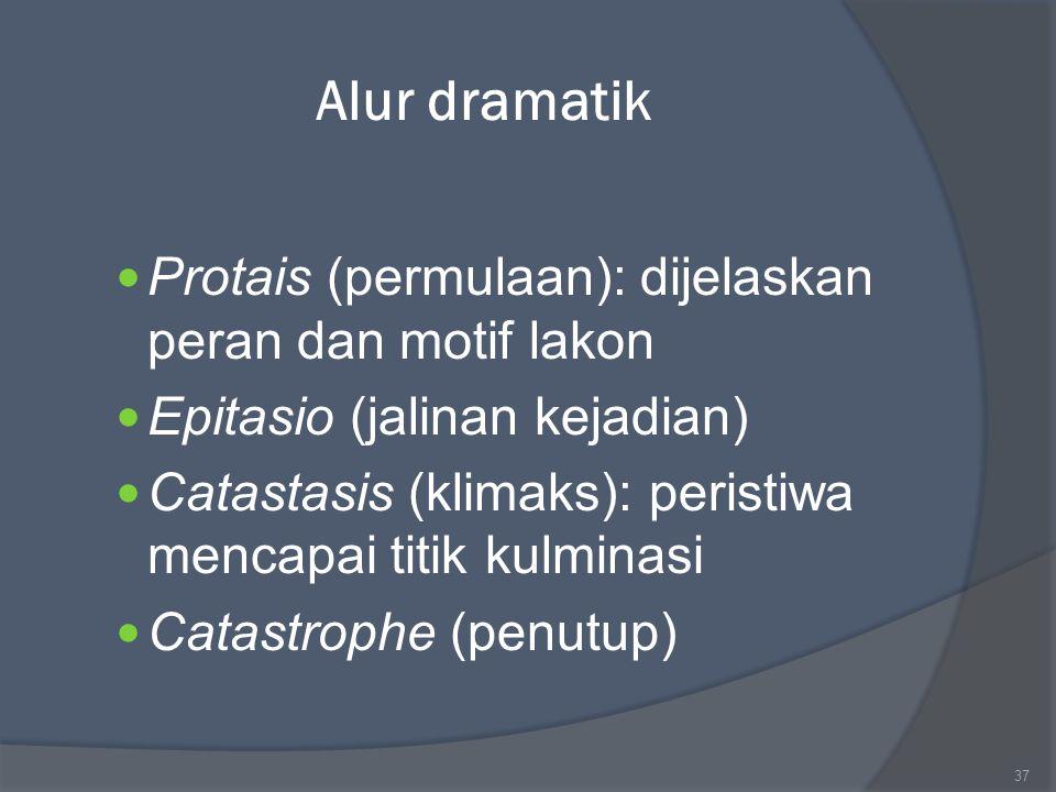 Alur dramatik Protais (permulaan): dijelaskan peran dan motif lakon