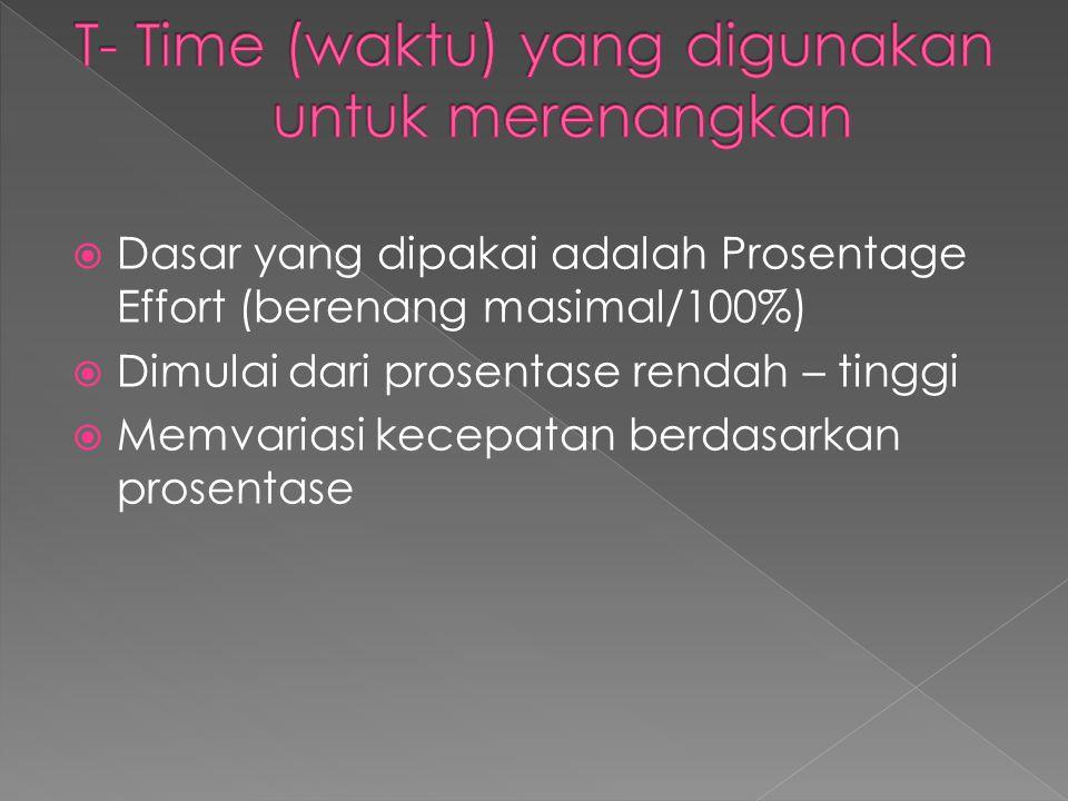 T- Time (waktu) yang digunakan untuk merenangkan