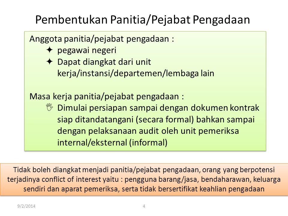 Pembentukan Panitia/Pejabat Pengadaan