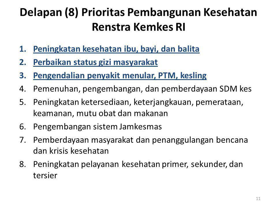 Delapan (8) Prioritas Pembangunan Kesehatan Renstra Kemkes RI