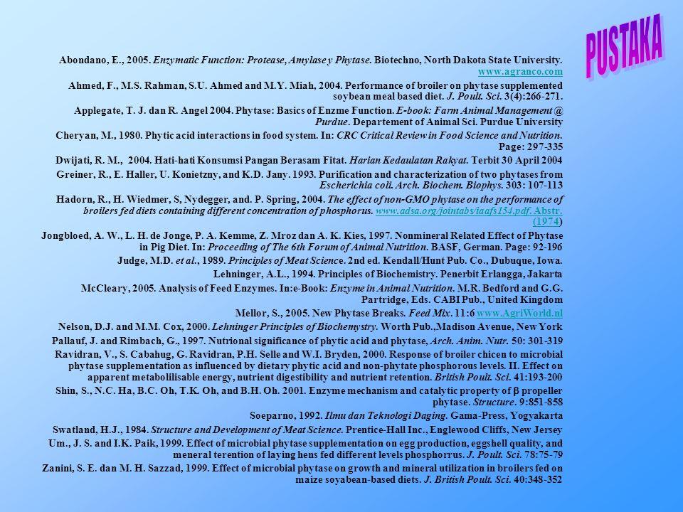 PUSTAKA Abondano, E., 2005. Enzymatic Function: Protease, Amylase y Phytase. Biotechno, North Dakota State University. www.agranco.com.