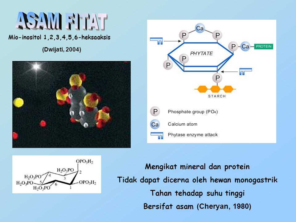 Mio-inositol 1,2,3,4,5,6-heksaaksis