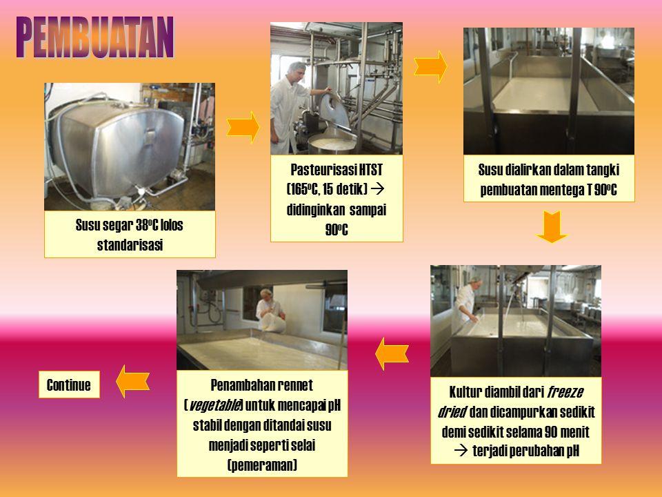 PEMBUATAN Pasteurisasi HTST (165oC, 15 detik)  didinginkan sampai 90oC. Susu dialirkan dalam tangki pembuatan mentega T 90oC.