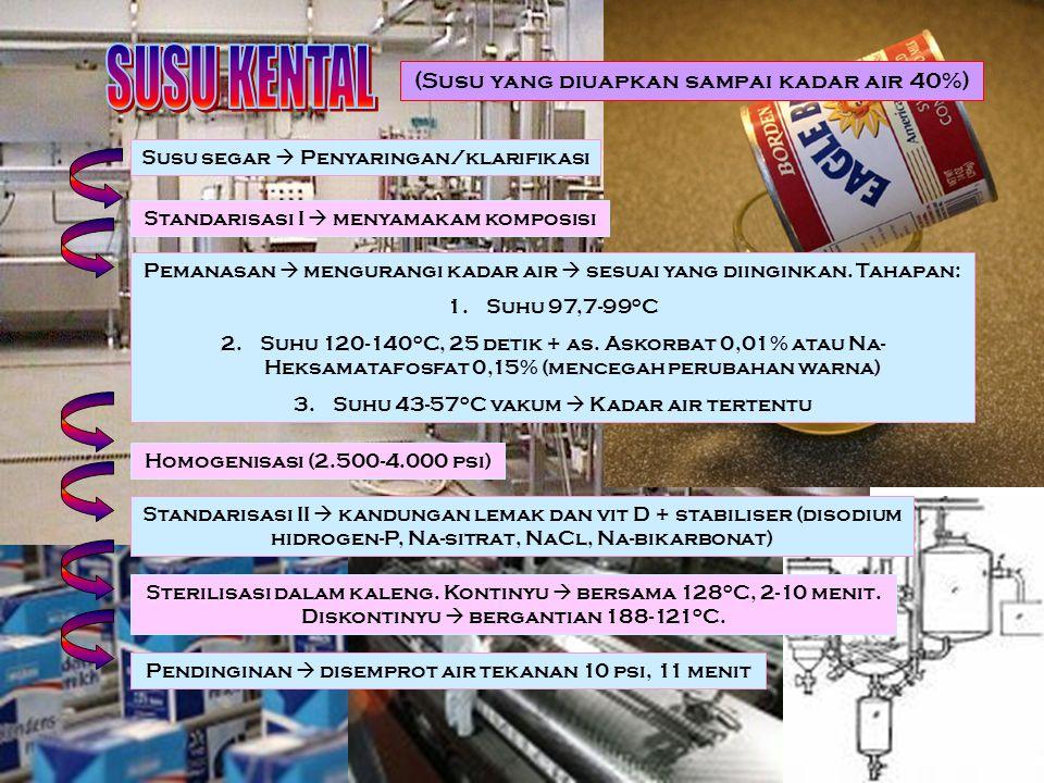 SUSU KENTAL (Susu yang diuapkan sampai kadar air 40%)