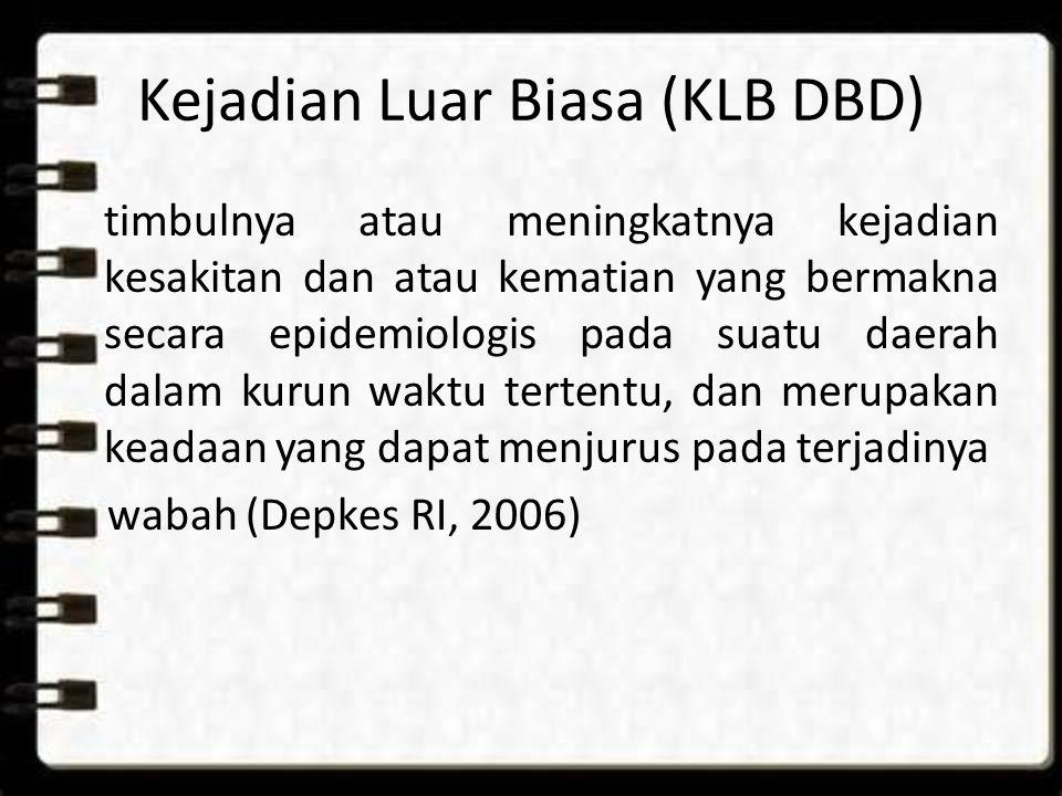 Kejadian Luar Biasa (KLB DBD)