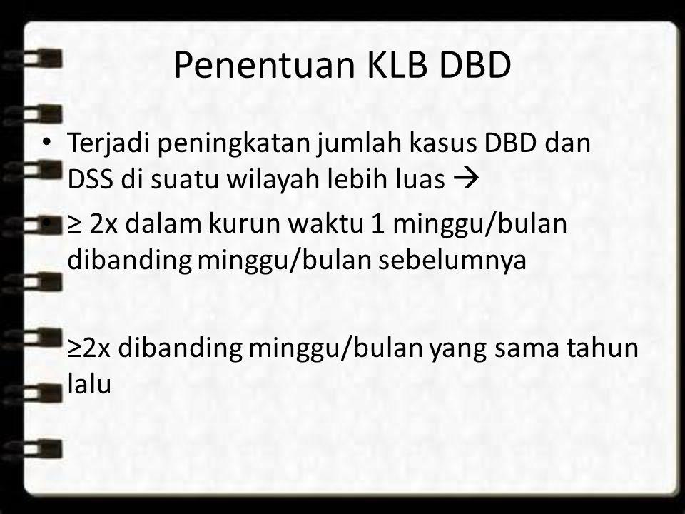 Penentuan KLB DBD Terjadi peningkatan jumlah kasus DBD dan DSS di suatu wilayah lebih luas 
