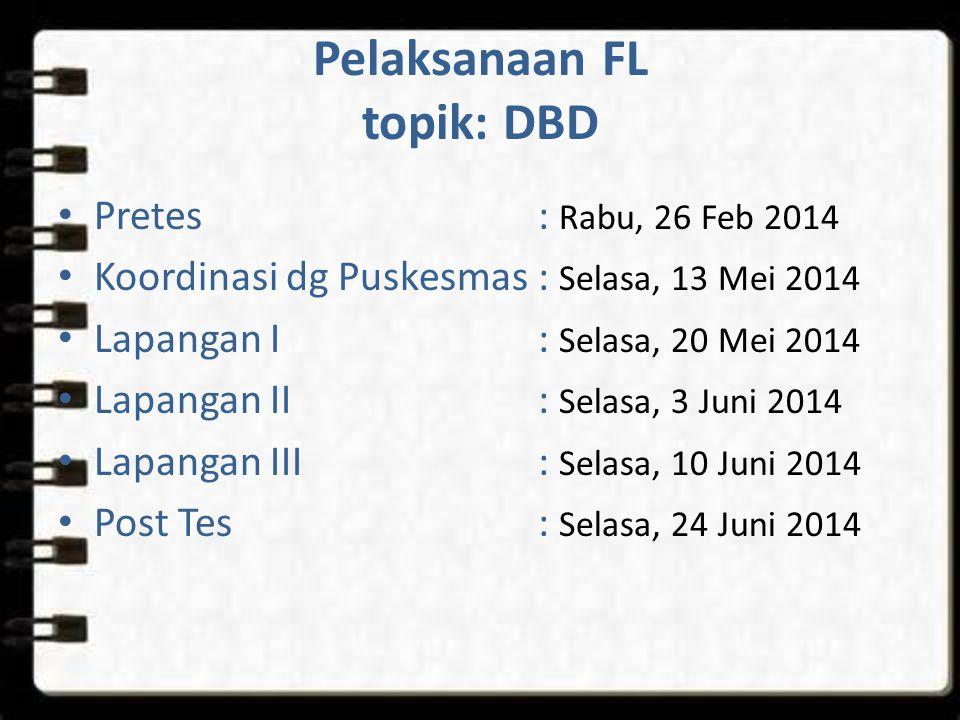 Pelaksanaan FL topik: DBD