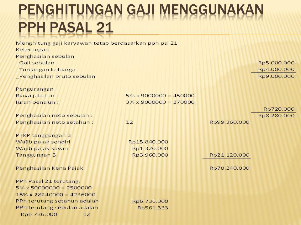 Penghitungan gaji menggunakan PPh pasal 21