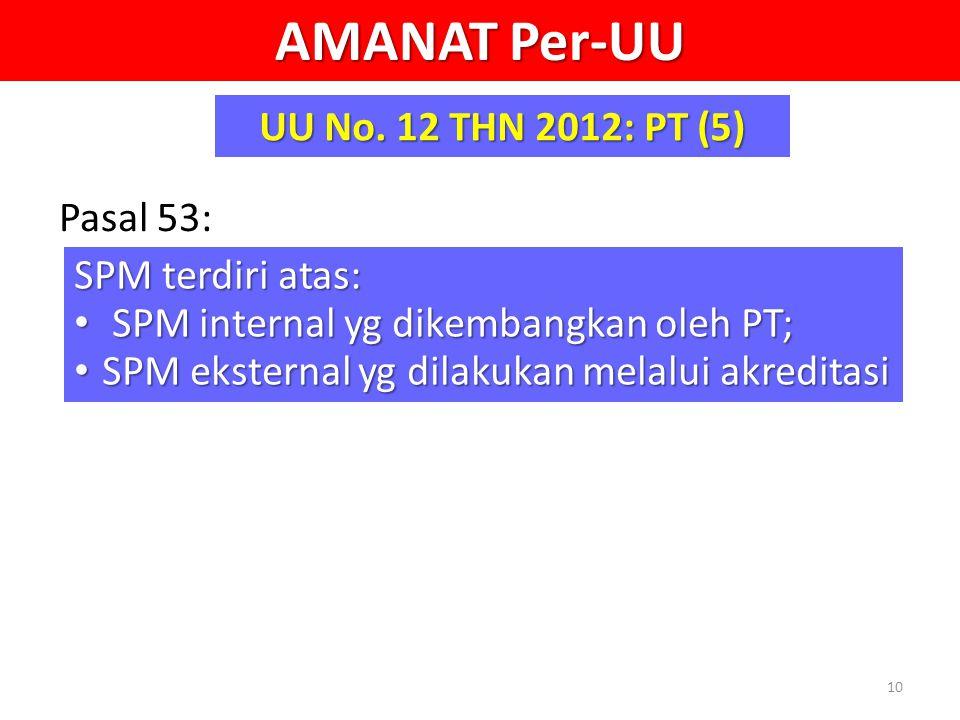 AMANAT Per-UU UU No. 12 THN 2012: PT (5) Pasal 53: SPM terdiri atas: