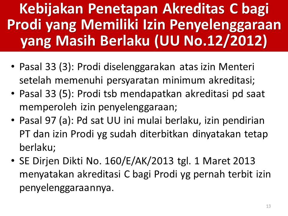 Kebijakan Penetapan Akreditas C bagi Prodi yang Memiliki Izin Penyelenggaraan yang Masih Berlaku (UU No.12/2012)