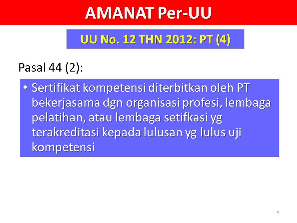 AMANAT Per-UU UU No. 12 THN 2012: PT (4) Pasal 44 (2):