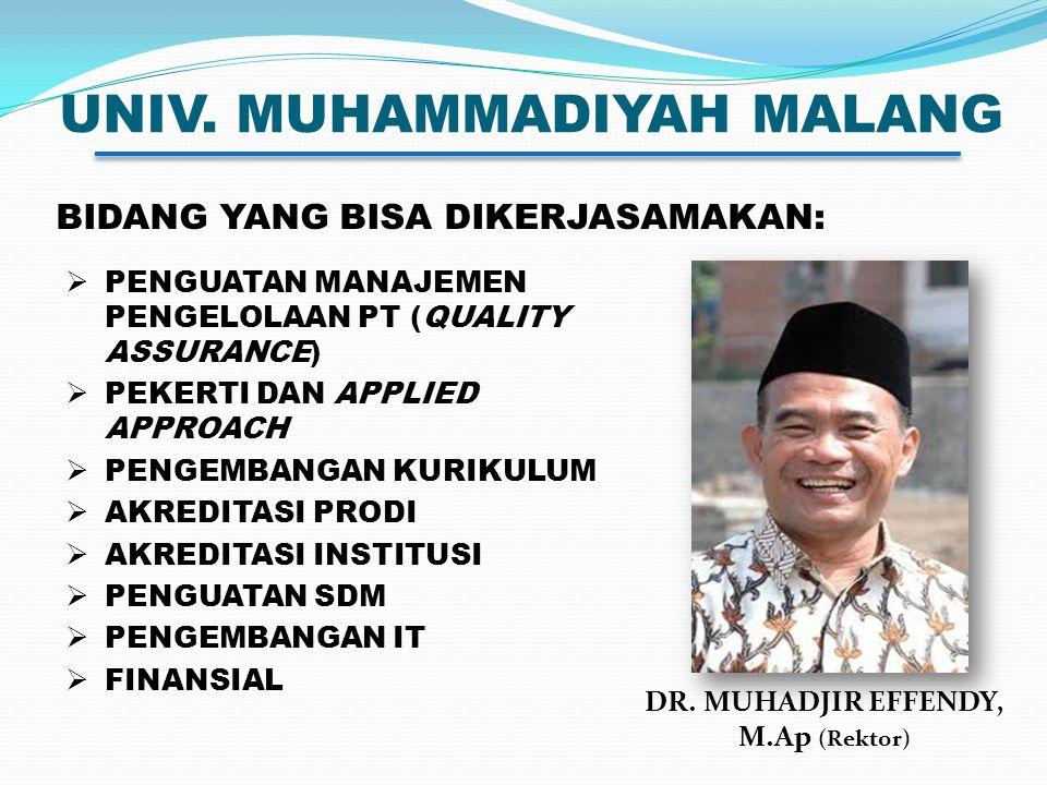 UNIV. MUHAMMADIYAH MALANG