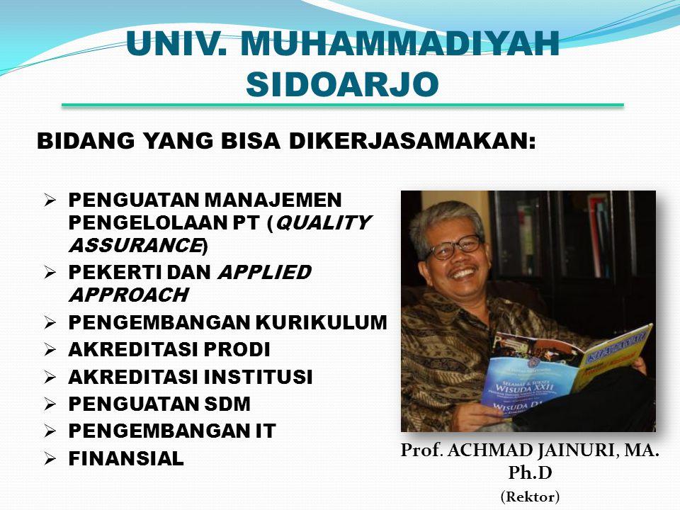 UNIV. MUHAMMADIYAH SIDOARJO