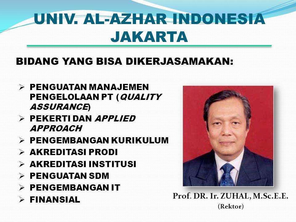 UNIV. AL-AZHAR INDONESIA JAKARTA