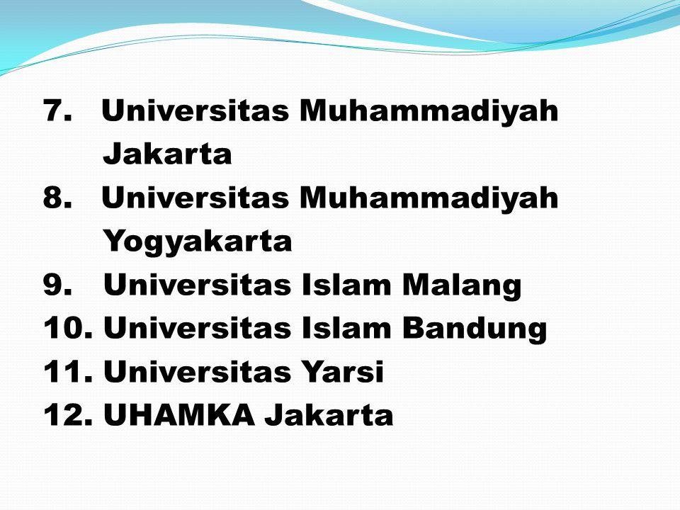 Universitas Muhammadiyah