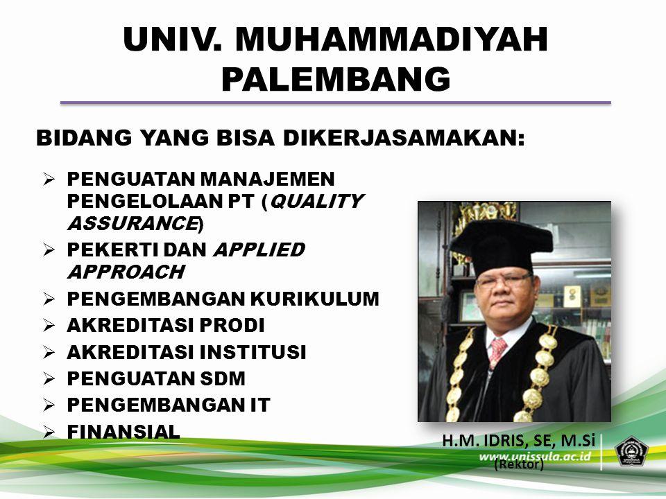 UNIV. MUHAMMADIYAH PALEMBANG