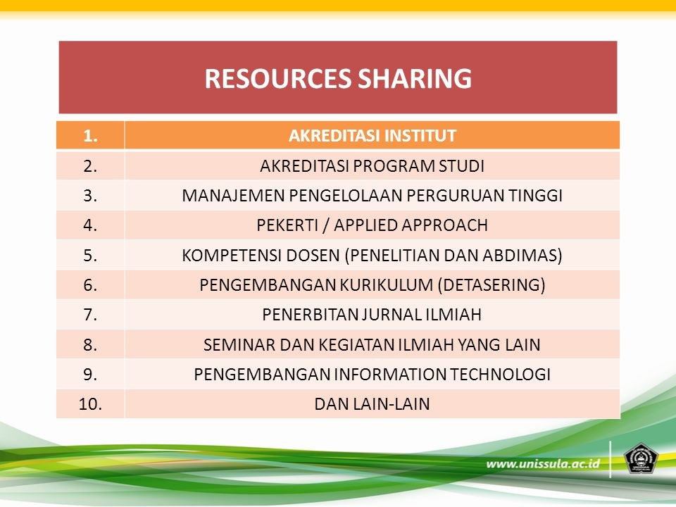 RESOURCES SHARING 1. AKREDITASI INSTITUT 2. AKREDITASI PROGRAM STUDI