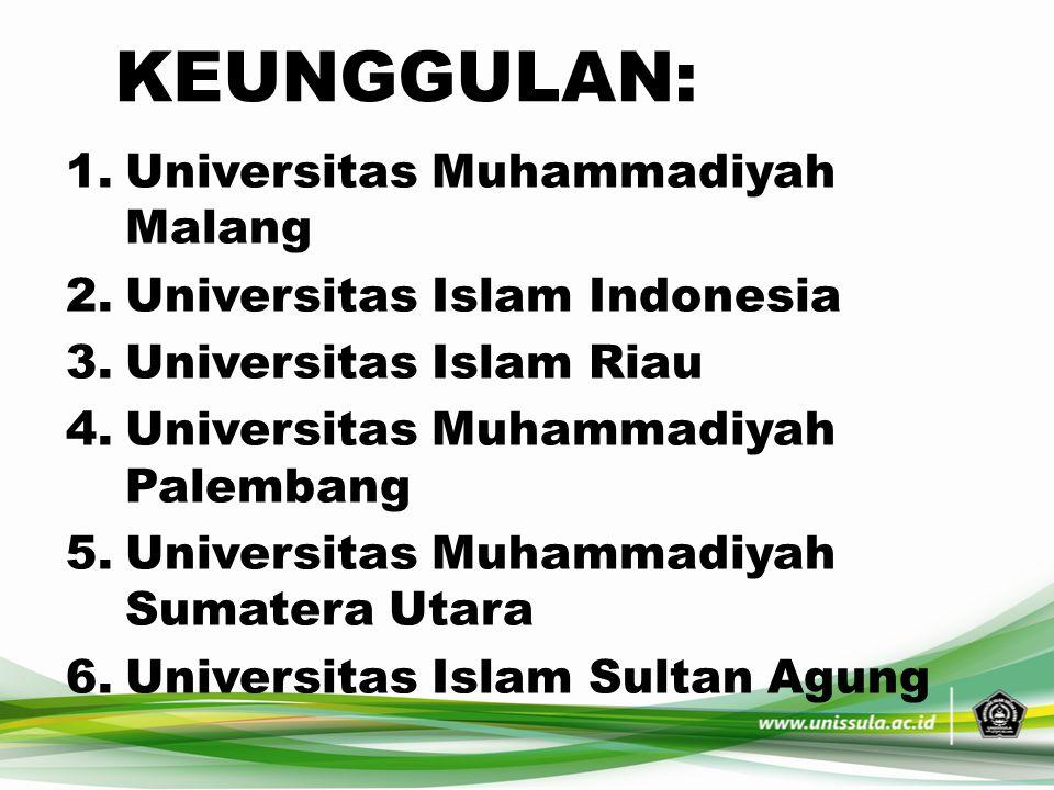 KEUNGGULAN: Universitas Muhammadiyah Malang