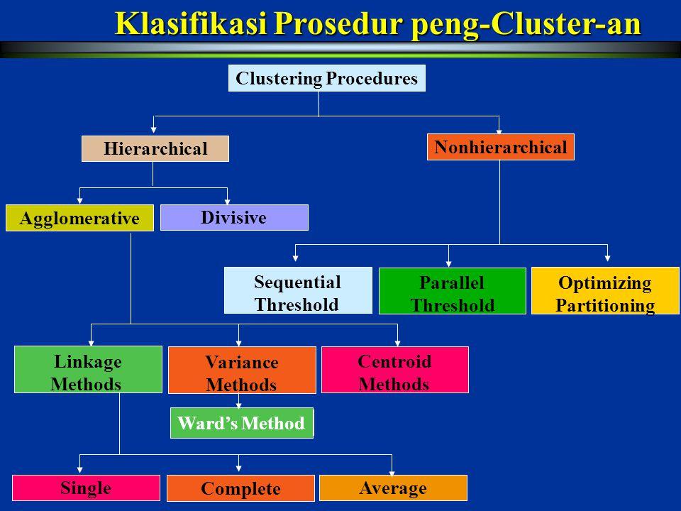 Klasifikasi Prosedur peng-Cluster-an Clustering Procedures