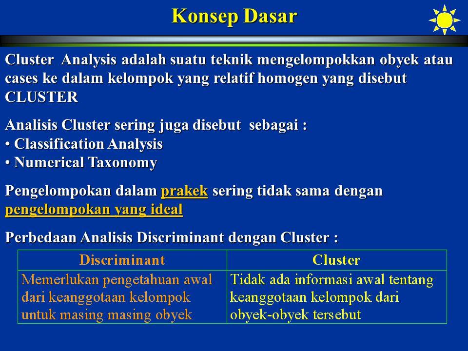 Konsep Dasar W. Cluster Analysis adalah suatu teknik mengelompokkan obyek atau cases ke dalam kelompok yang relatif homogen yang disebut CLUSTER.