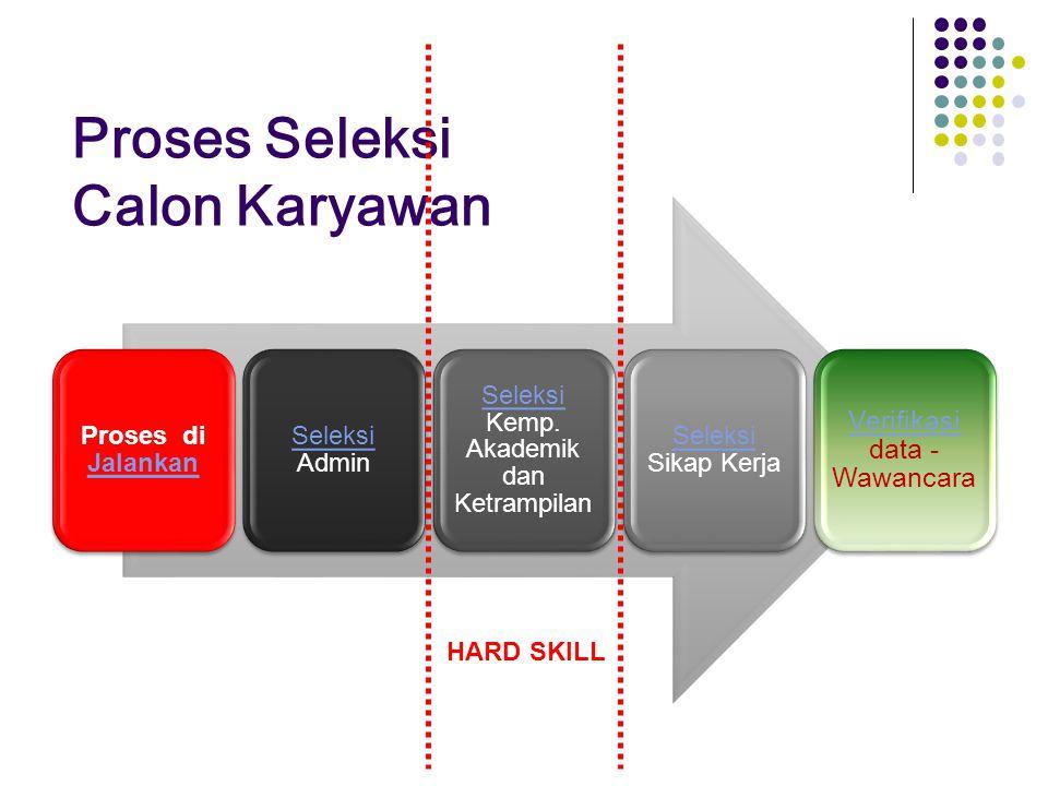 Proses Seleksi Calon Karyawan