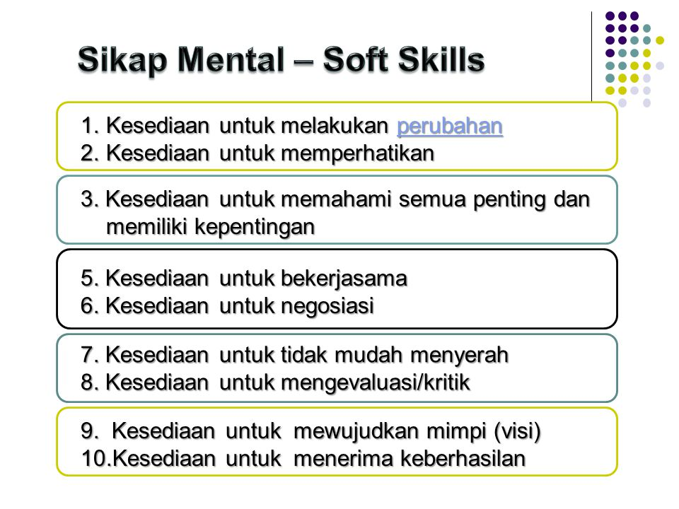 Sikap Mental – Soft Skills