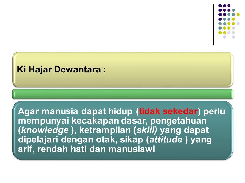 Ki Hajar Dewantara :