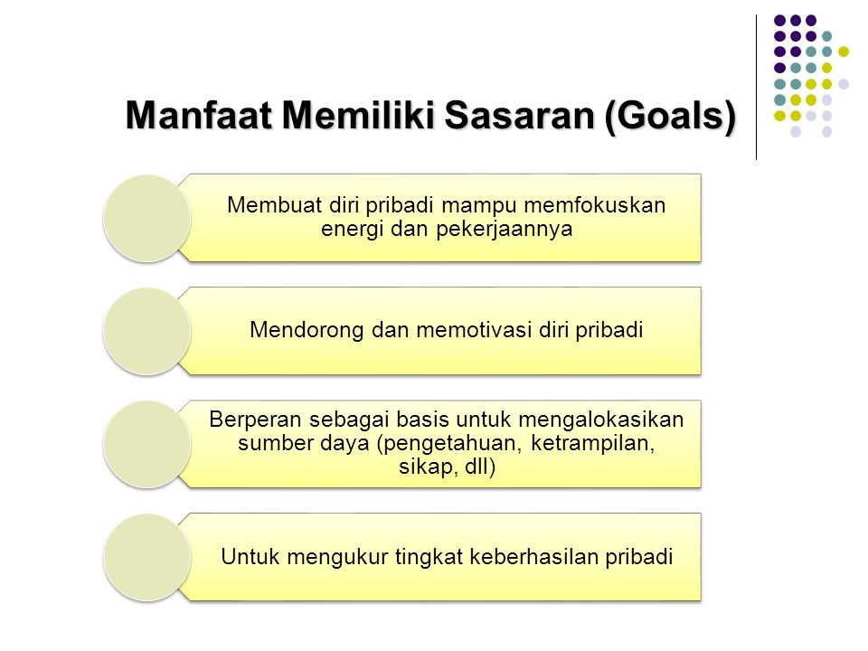 Manfaat Memiliki Sasaran (Goals)