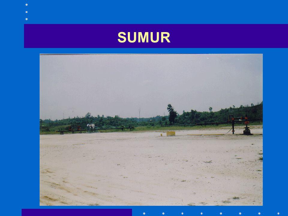 SUMUR