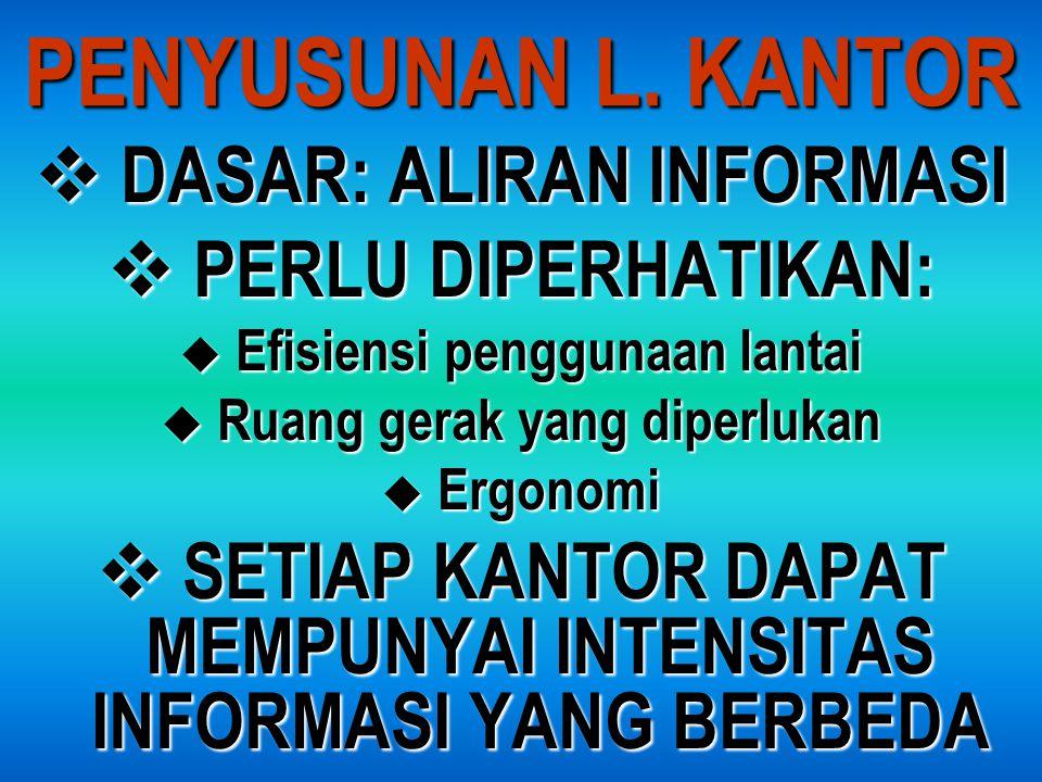 PENYUSUNAN L. KANTOR DASAR: ALIRAN INFORMASI PERLU DIPERHATIKAN: