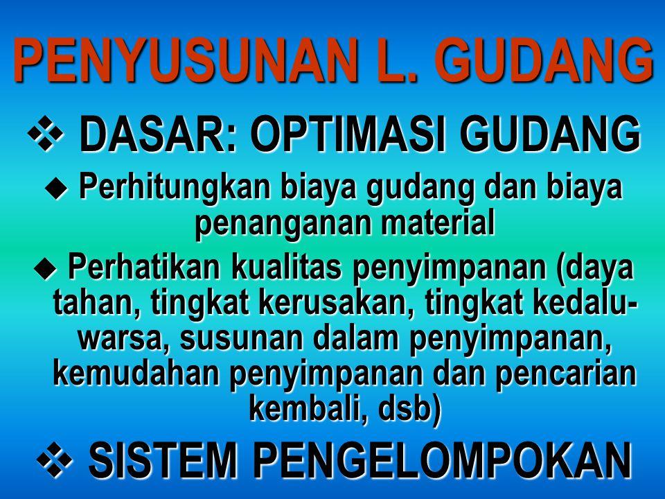 PENYUSUNAN L. GUDANG DASAR: OPTIMASI GUDANG SISTEM PENGELOMPOKAN