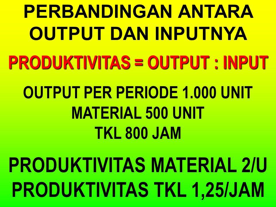 PRODUKTIVITAS MATERIAL 2/U PRODUKTIVITAS TKL 1,25/JAM