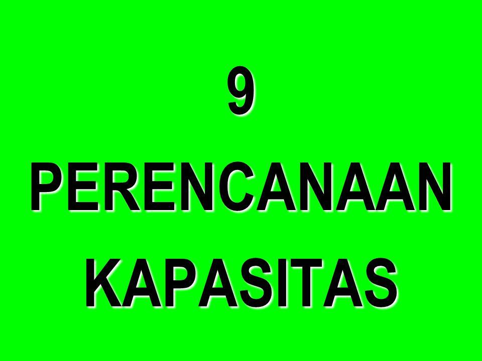 9 PERENCANAAN KAPASITAS
