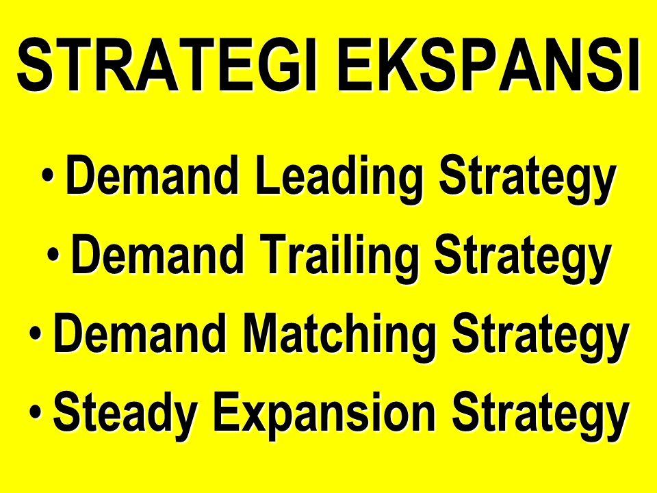 STRATEGI EKSPANSI Demand Leading Strategy Demand Trailing Strategy