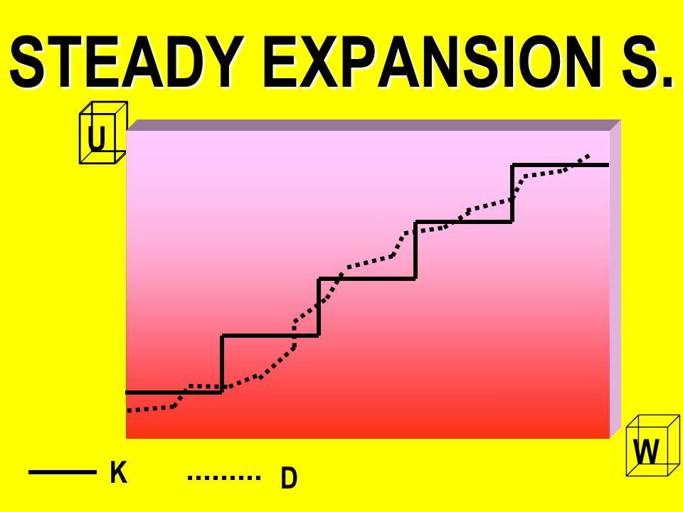 STEADY EXPANSION S. U W K D