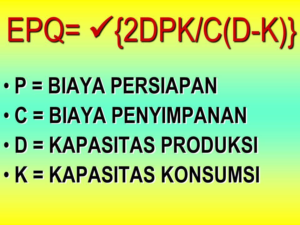 EPQ= {2DPK/C(D-K)} P = BIAYA PERSIAPAN C = BIAYA PENYIMPANAN