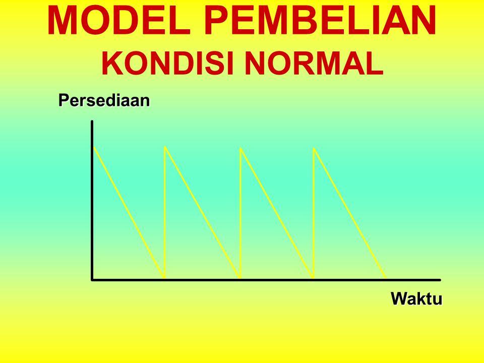 MODEL PEMBELIAN KONDISI NORMAL