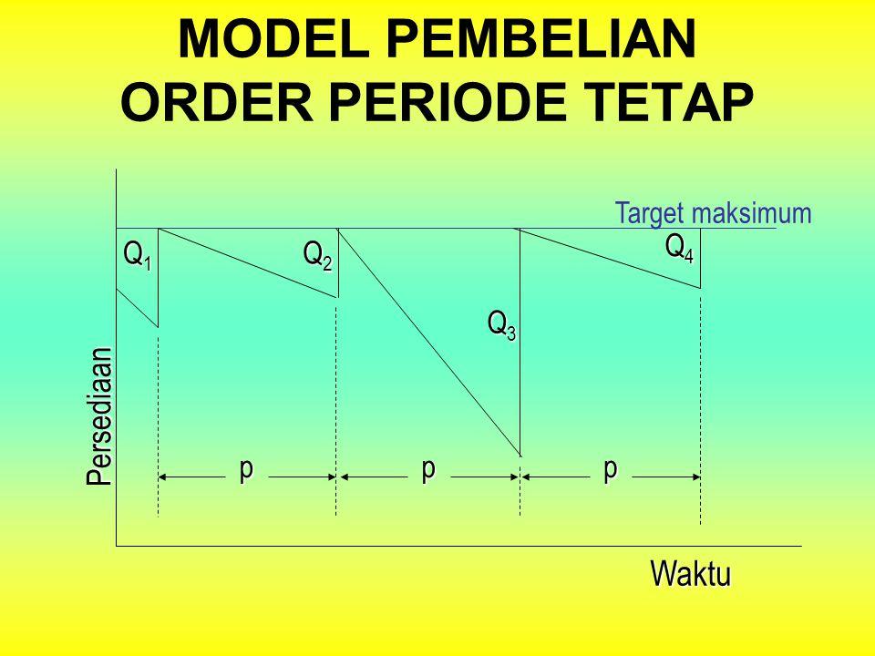 MODEL PEMBELIAN ORDER PERIODE TETAP