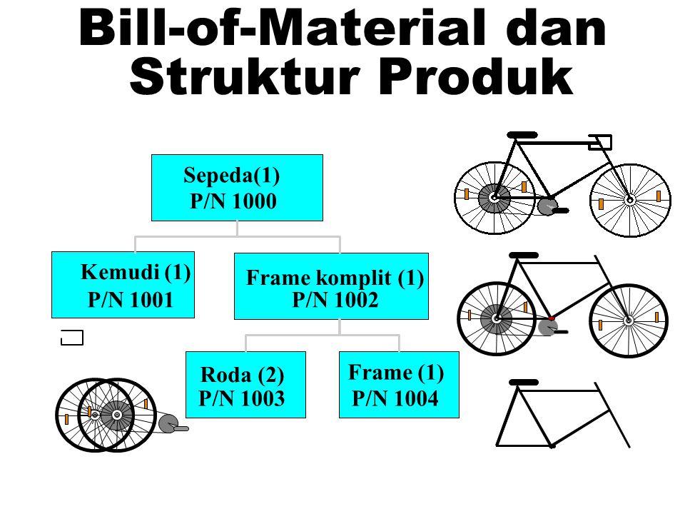 Bill-of-Material dan Struktur Produk