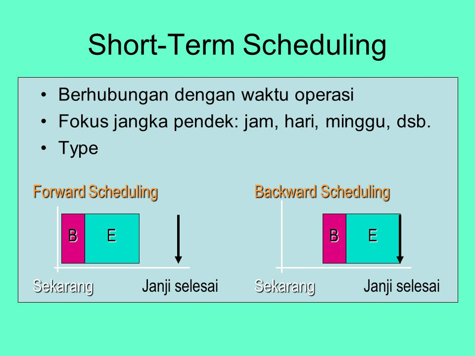 Short-Term Scheduling