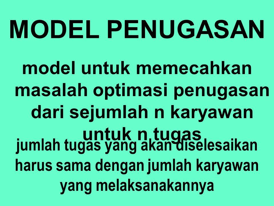 MODEL PENUGASAN model untuk memecahkan masalah optimasi penugasan dari sejumlah n karyawan untuk n tugas.