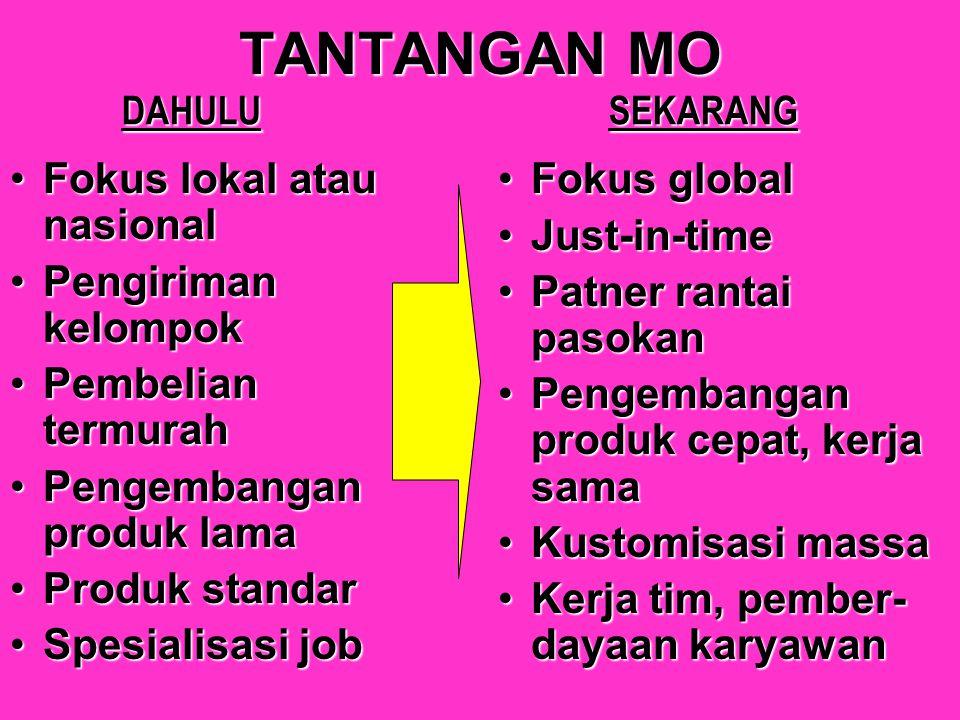TANTANGAN MO Fokus lokal atau nasional Pengiriman kelompok